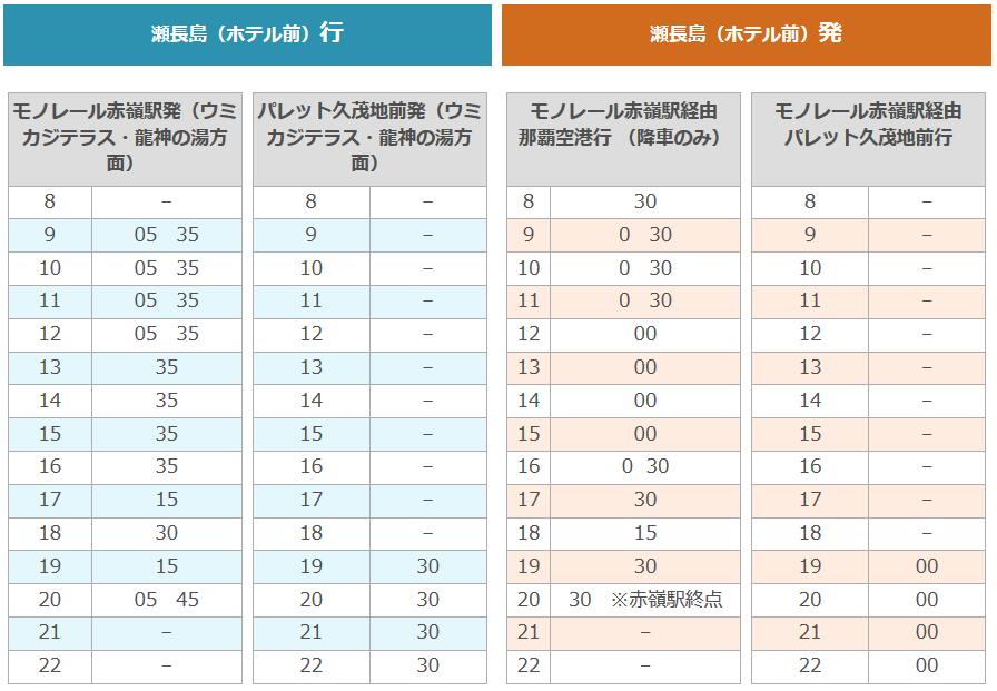 瀬長島ウミカジテラス 無料シャトルバス時刻表